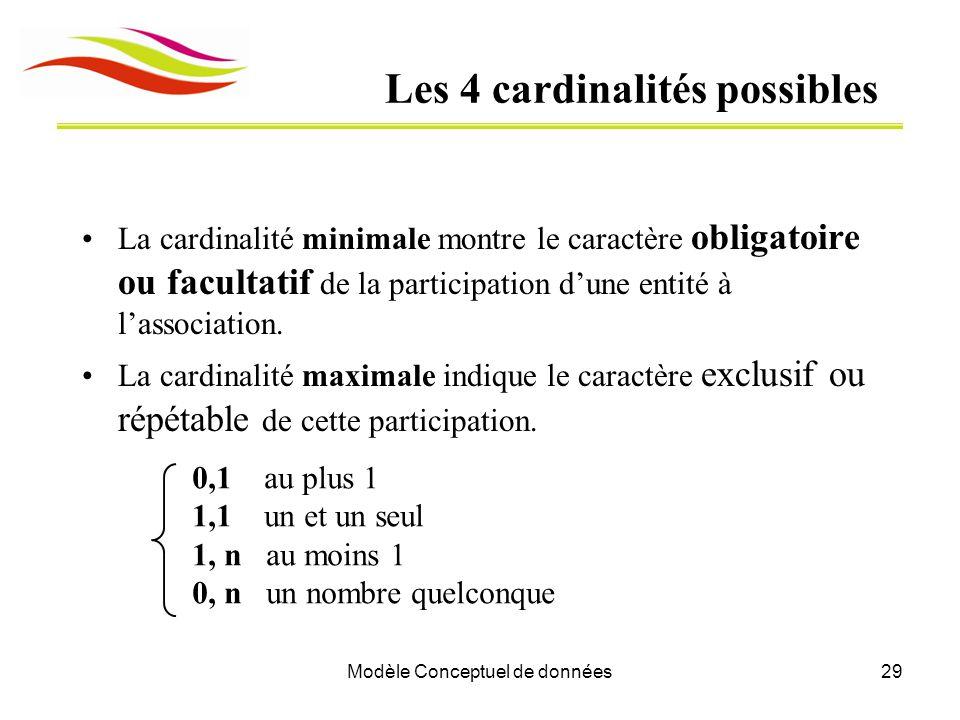 Modèle Conceptuel de données29 Les 4 cardinalités possibles La cardinalité minimale montre le caractère obligatoire ou facultatif de la participation