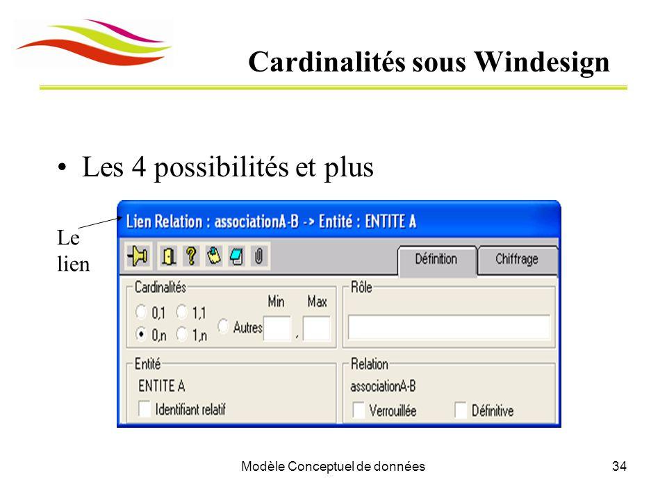Modèle Conceptuel de données34 Cardinalités sous Windesign Les 4 possibilités et plus Le lien