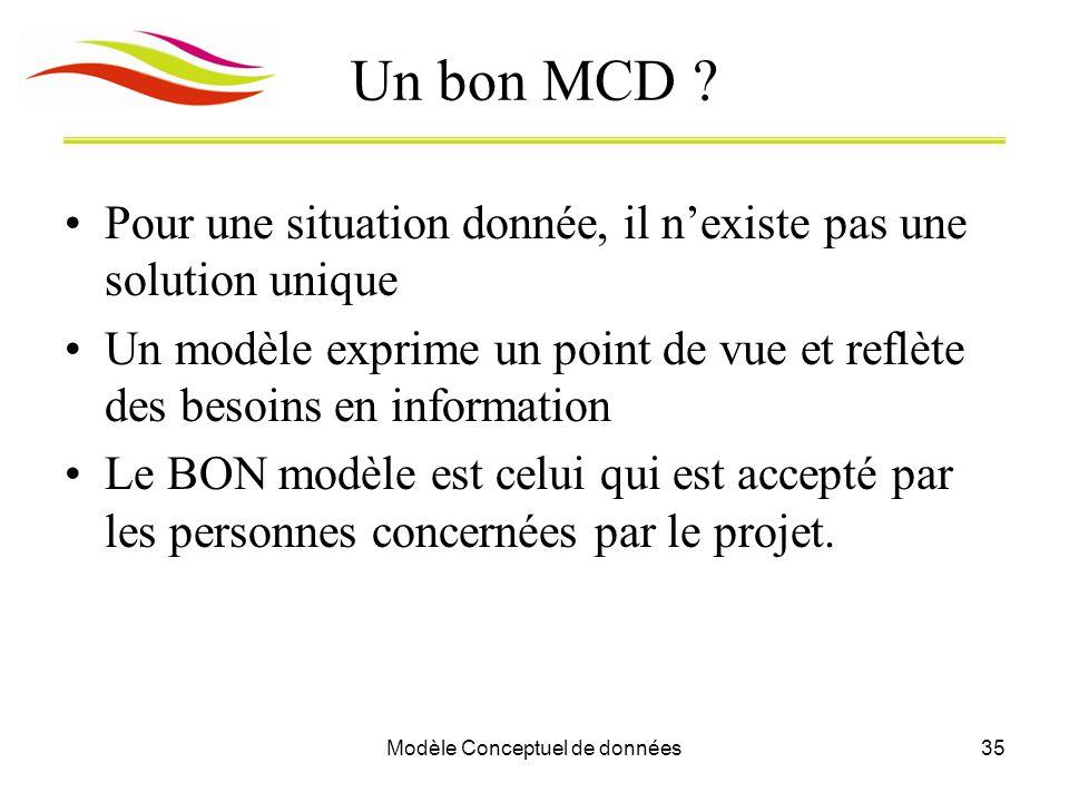 Modèle Conceptuel de données35 Un bon MCD ? Pour une situation donnée, il n'existe pas une solution unique Un modèle exprime un point de vue et reflèt
