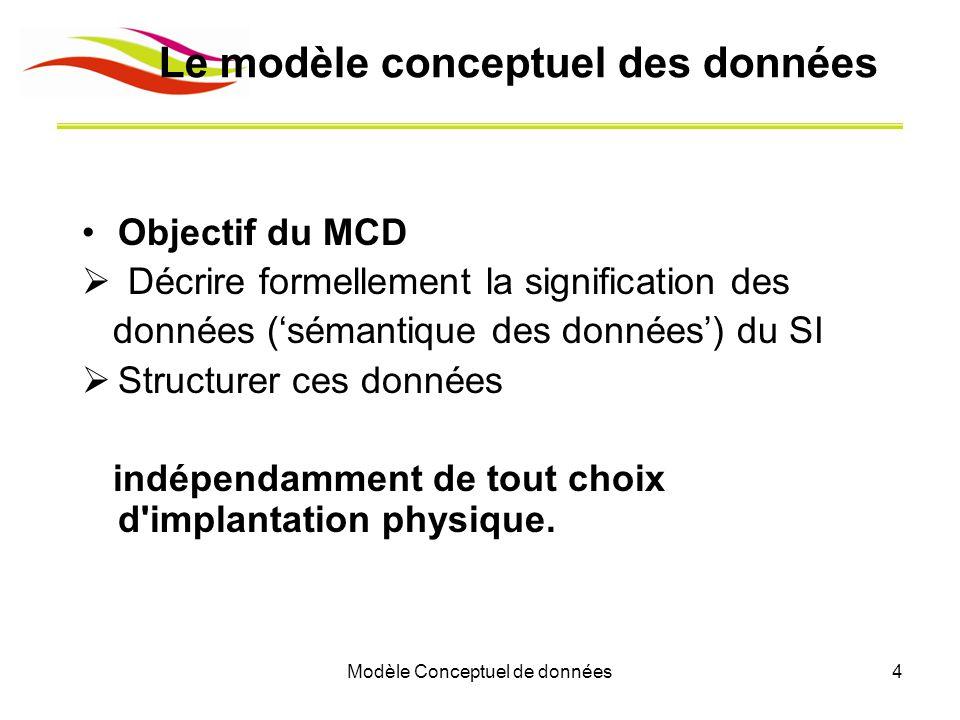 Modèle Conceptuel de données4 Le modèle conceptuel des données Objectif du MCD  Décrire formellement la signification des données ('sémantique des données') du SI  Structurer ces données indépendamment de tout choix d implantation physique.