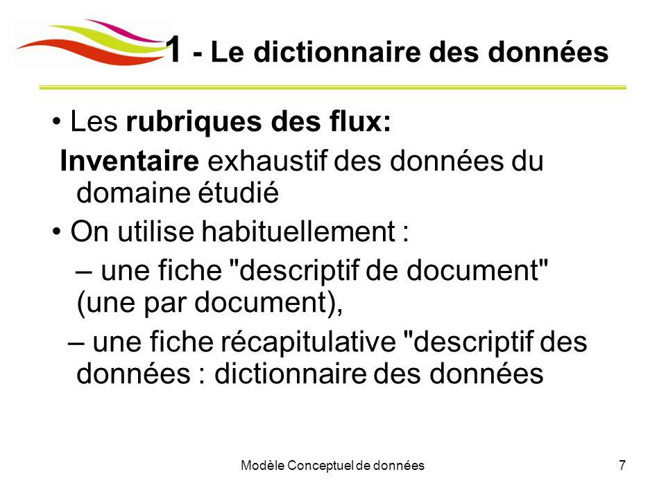 Modèle Conceptuel de données7 1 - Le dictionnaire des données Les rubriques des flux: Inventaire exhaustif des données du domaine étudié On utilise ha