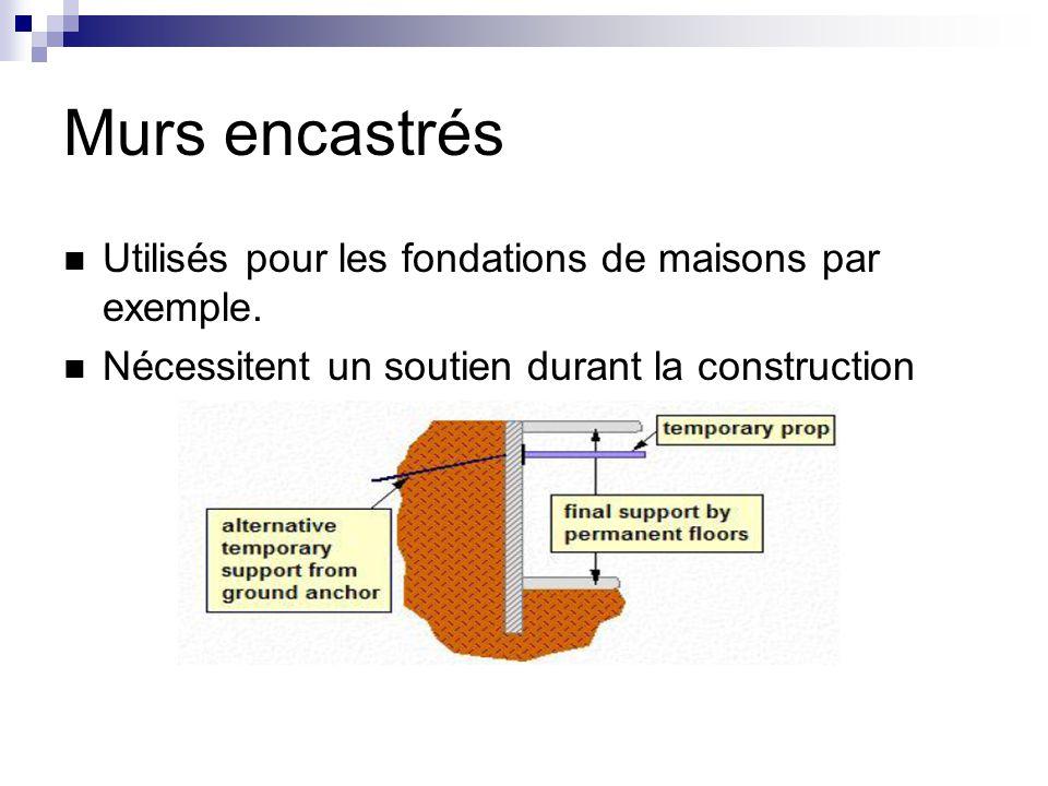 Murs encastrés Utilisés pour les fondations de maisons par exemple. Nécessitent un soutien durant la construction