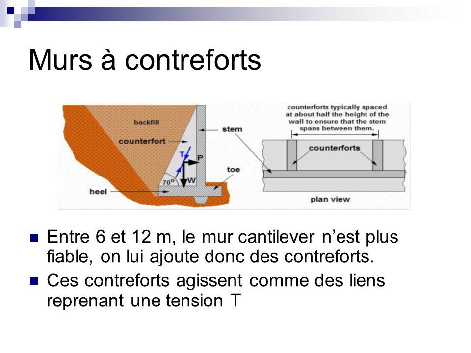 Murs à contreforts Entre 6 et 12 m, le mur cantilever n'est plus fiable, on lui ajoute donc des contreforts. Ces contreforts agissent comme des liens
