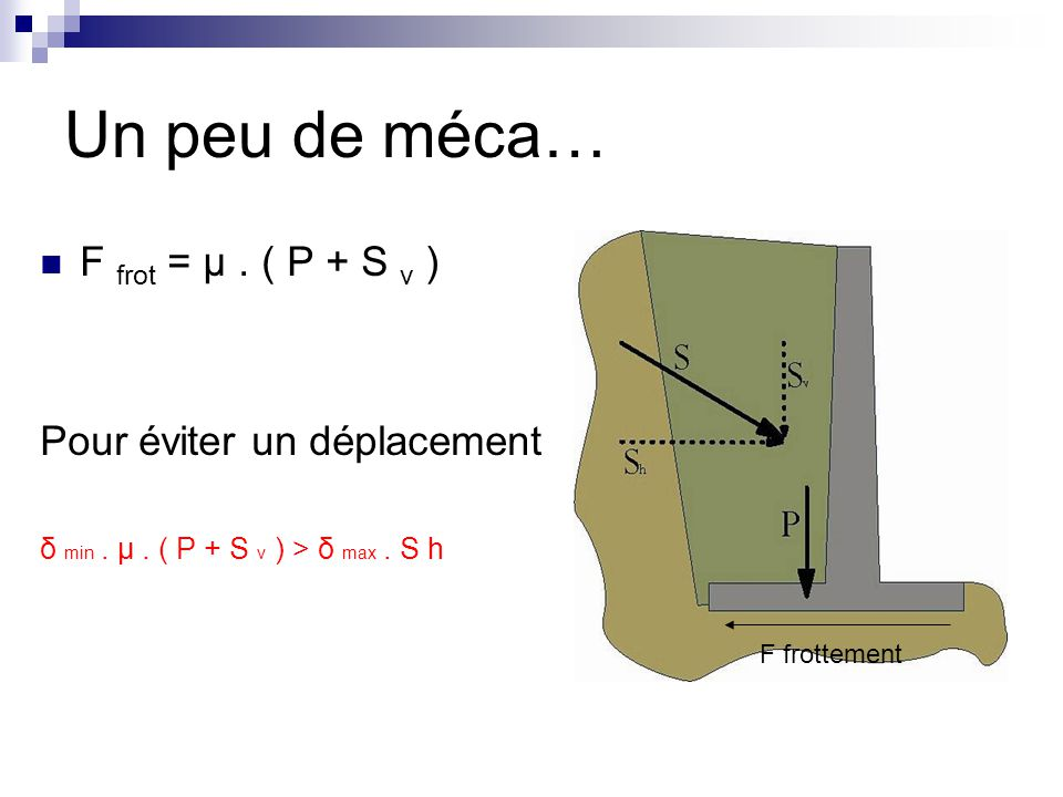 Un peu de méca… F frot = μ. ( P + S v ) Pour éviter un déplacement δ min. μ. ( P + S v ) > δ max. S h F frottement