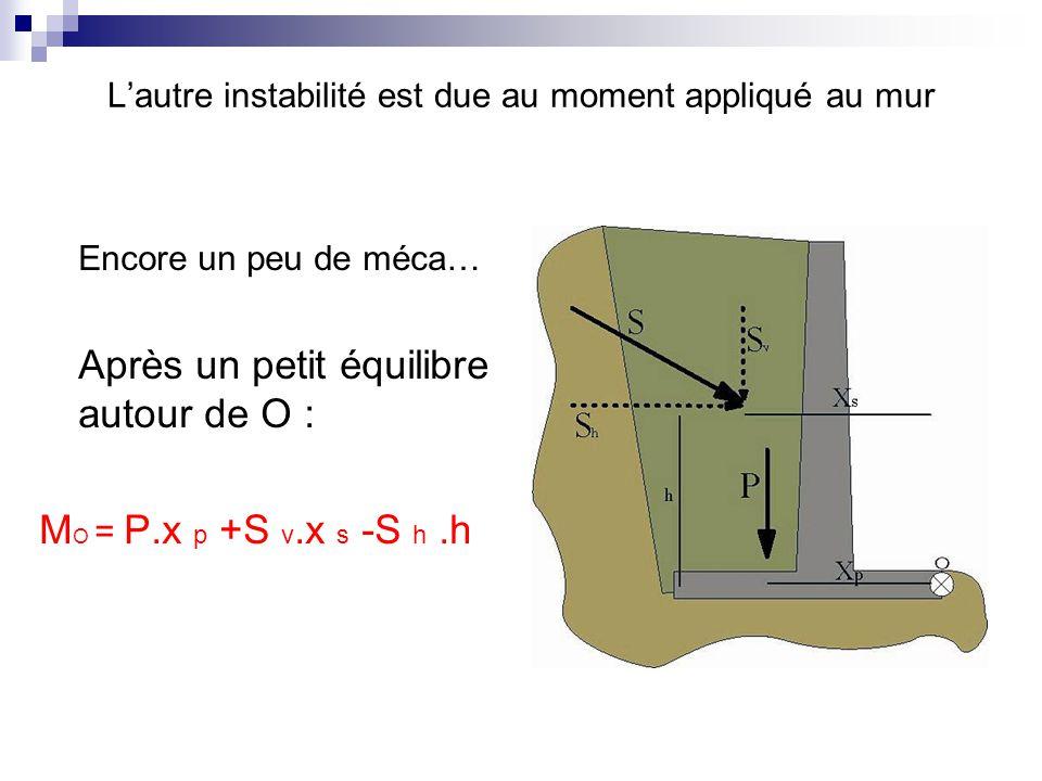 L'autre instabilité est due au moment appliqué au mur Encore un peu de méca… Après un petit équilibre autour de O : M O = P.x p +S v.x s -S h.h