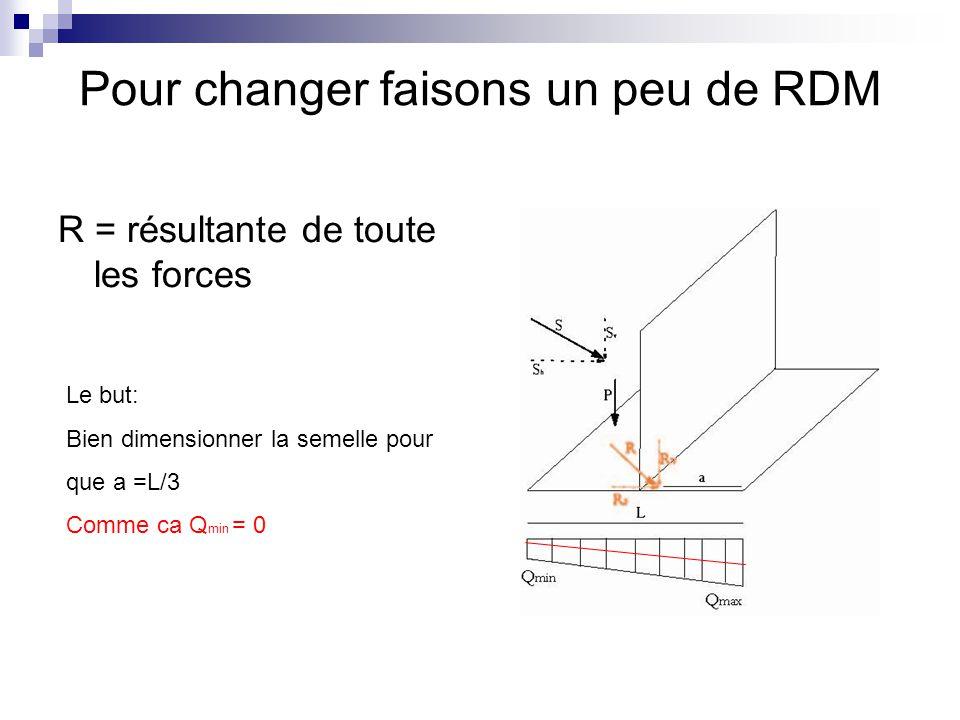 Pour changer faisons un peu de RDM R = résultante de toute les forces Le but: Bien dimensionner la semelle pour que a =L/3 Comme ca Q min = 0