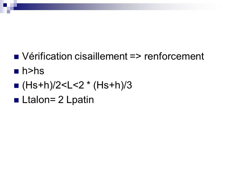 Vérification cisaillement => renforcement h>hs (Hs+h)/2<L<2 * (Hs+h)/3 Ltalon= 2 Lpatin