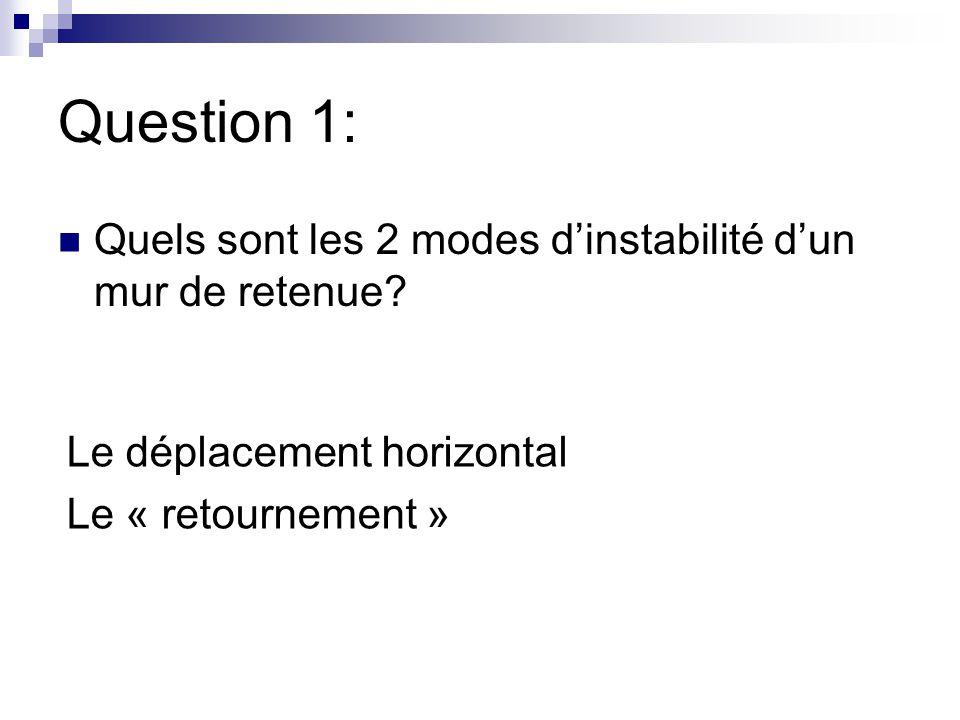 Question 1: Quels sont les 2 modes d'instabilité d'un mur de retenue? Le déplacement horizontal Le « retournement »