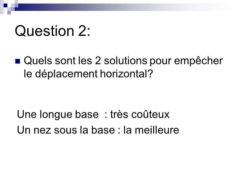 Question 2: Quels sont les 2 solutions pour empêcher le déplacement horizontal? Une longue base : très coûteux Un nez sous la base : la meilleure