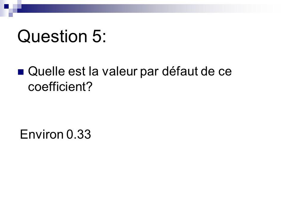 Question 5: Quelle est la valeur par défaut de ce coefficient? Environ 0.33