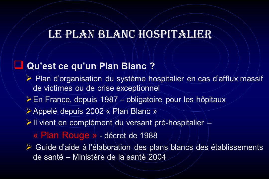 LE PLAN BLANC HOSPITALIER  Qu'est ce qu'un Plan Blanc .