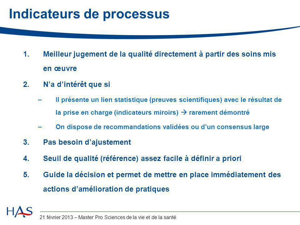 Indicateurs de processus 1.Meilleur jugement de la qualité directement à partir des soins mis en œuvre 2.N'a d'intérêt que si: –Il présente un lien st