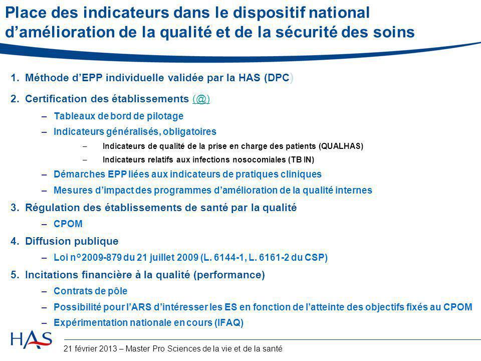 Place des indicateurs dans le dispositif national d'amélioration de la qualité et de la sécurité des soins 1.Méthode d'EPP individuelle validée par la