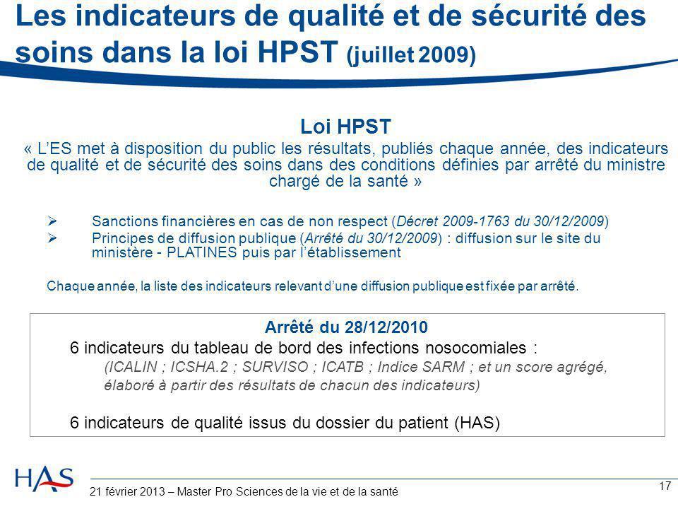 17 Les indicateurs de qualité et de sécurité des soins dans la loi HPST (juillet 2009)  Sanctions financières en cas de non respect ( Décret 2009-176