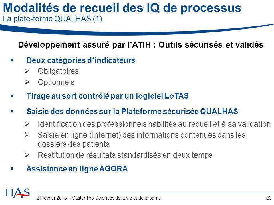 20 Modalités de recueil des IQ de processus La plate-forme QUALHAS (1) Développement assuré par l'ATIH : Outils sécurisés et validés  Deux catégories