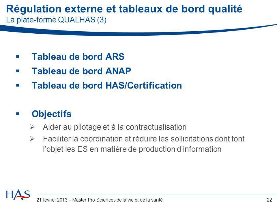 22 Régulation externe et tableaux de bord qualité La plate-forme QUALHAS (3)  Tableau de bord ARS  Tableau de bord ANAP  Tableau de bord HAS/Certif