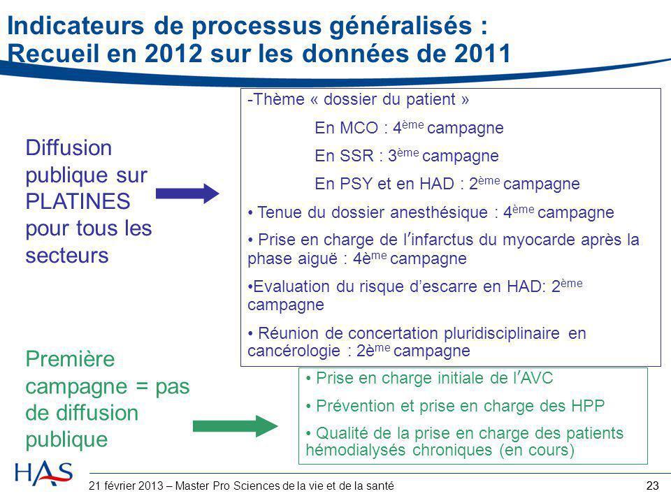 23 Indicateurs de processus généralisés : Recueil en 2012 sur les données de 2011 Diffusion publique sur PLATINES pour tous les secteurs Première camp