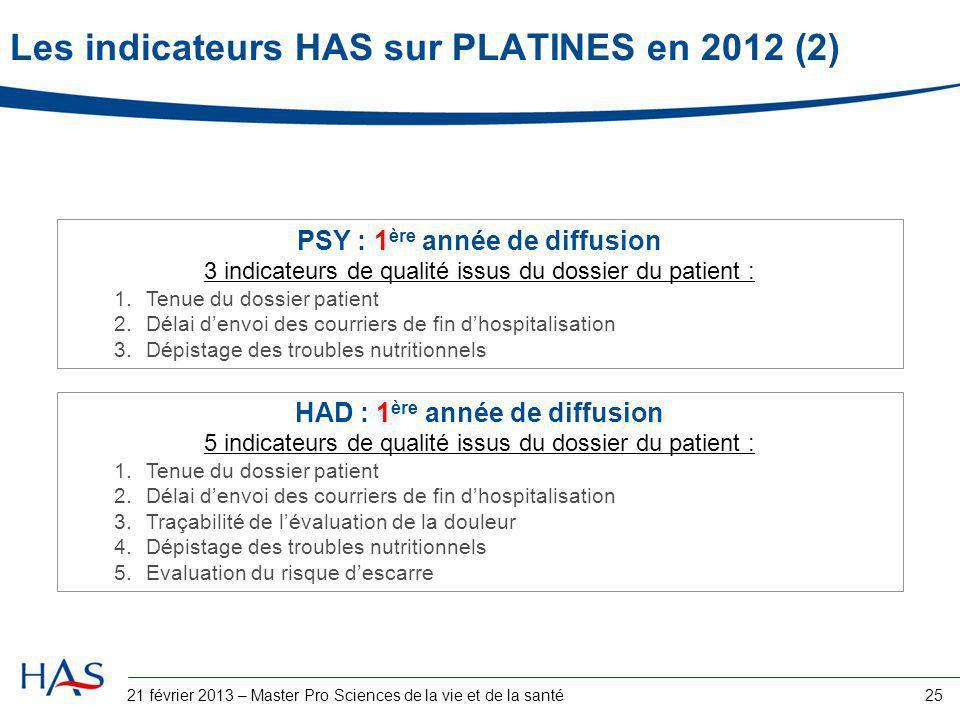 25 Les indicateurs HAS sur PLATINES en 2012 (2) PSY : 1 ère année de diffusion 3 indicateurs de qualité issus du dossier du patient : 1.Tenue du dossi