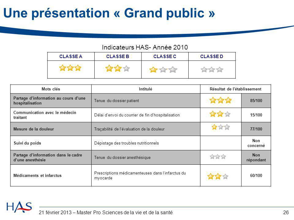 21 février 2013 – Master Pro Sciences de la vie et de la santé26 Une présentation « Grand public » Indicateurs HAS- Année 2010 CLASSE ACLASSE BCLASSE