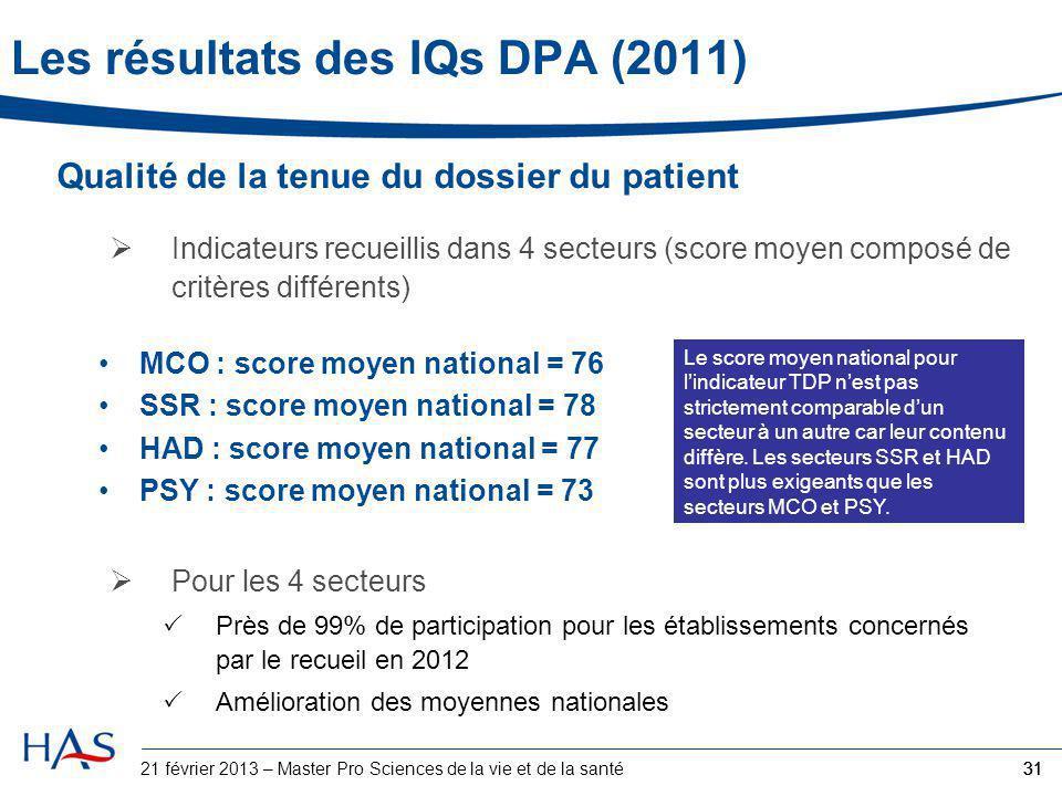 31 Qualité de la tenue du dossier du patient  Indicateurs recueillis dans 4 secteurs (score moyen composé de critères différents)  Pour les 4 secteu