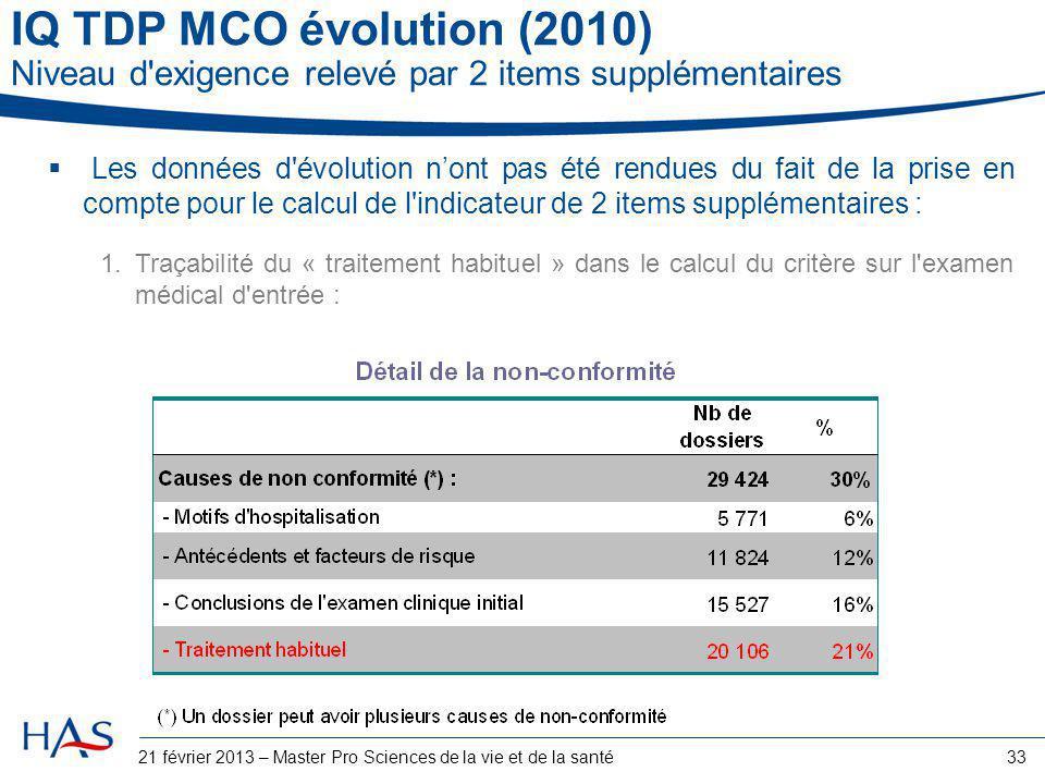 21 février 2013 – Master Pro Sciences de la vie et de la santé33 IQ TDP MCO évolution (2010) Niveau d'exigence relevé par 2 items supplémentaires  Le