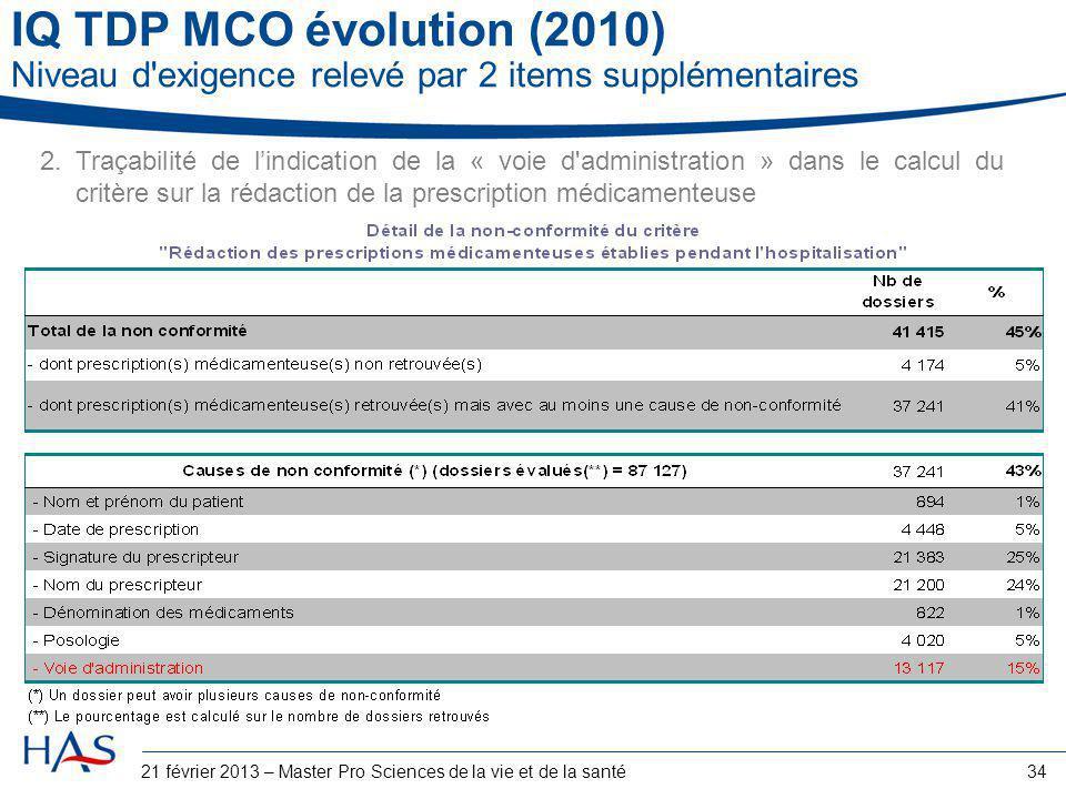 21 février 2013 – Master Pro Sciences de la vie et de la santé34 IQ TDP MCO évolution (2010) Niveau d'exigence relevé par 2 items supplémentaires 2.Tr