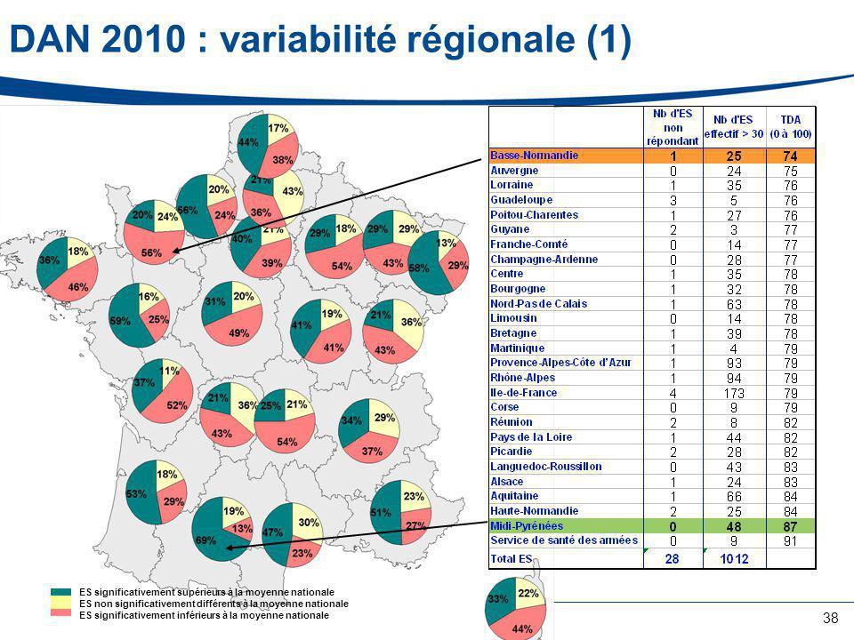 21 février 2012 – Master Pro Sciences de la vie et de la santé38 DAN 2010 : variabilité régionale (1) ES significativement supérieurs à la moyenne nat
