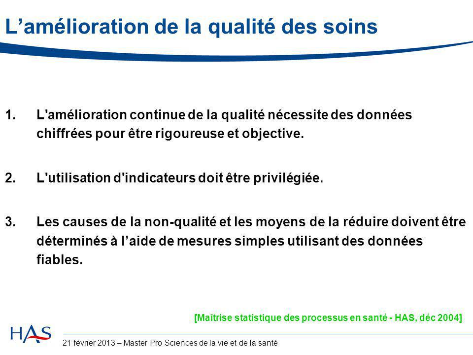 35 Données générales pour les IQs DAN, RCP et CDEI Données de 2011 3521 février 2013 – Master Pro Sciences de la vie et de la santé