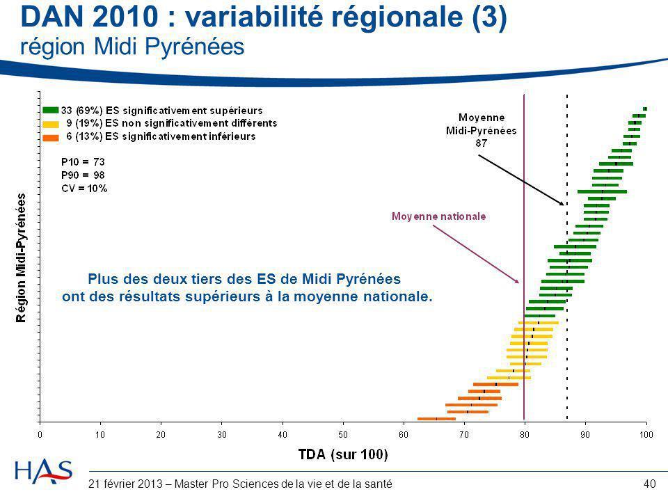 21 février 2013 – Master Pro Sciences de la vie et de la santé40 DAN 2010 : variabilité régionale (3) région Midi Pyrénées Plus des deux tiers des ES