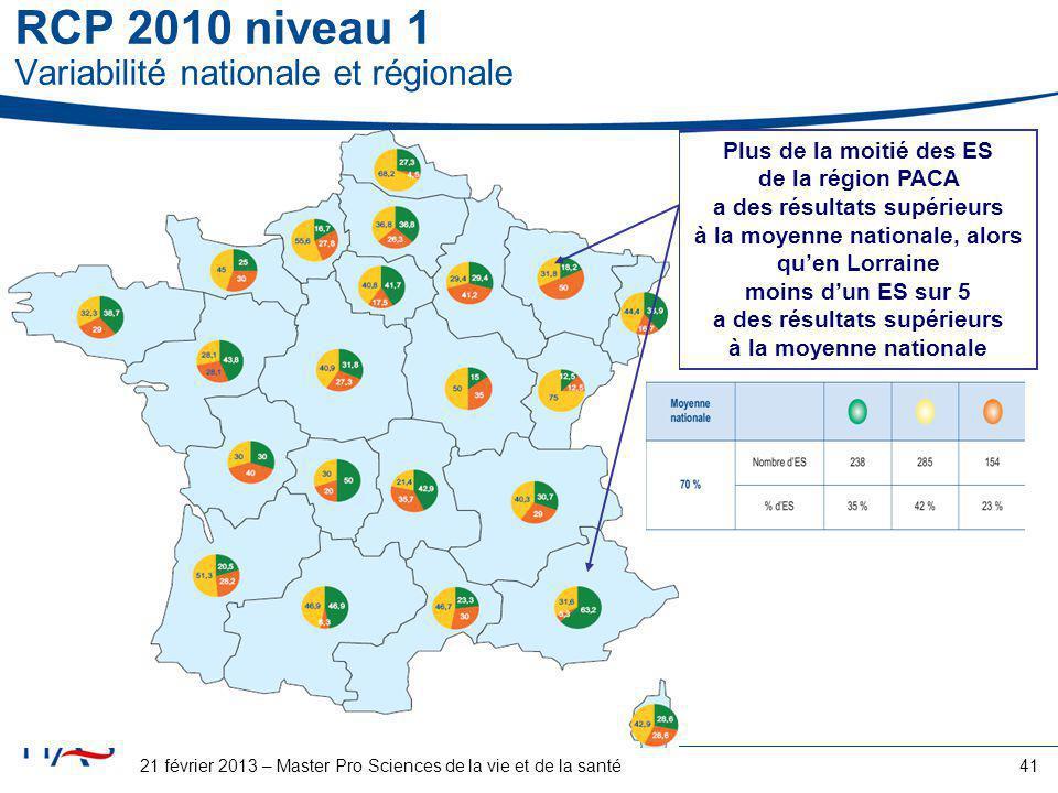 21 février 2013 – Master Pro Sciences de la vie et de la santé41 RCP 2010 niveau 1 Variabilité nationale et régionale Plus de la moitié des ES de la r