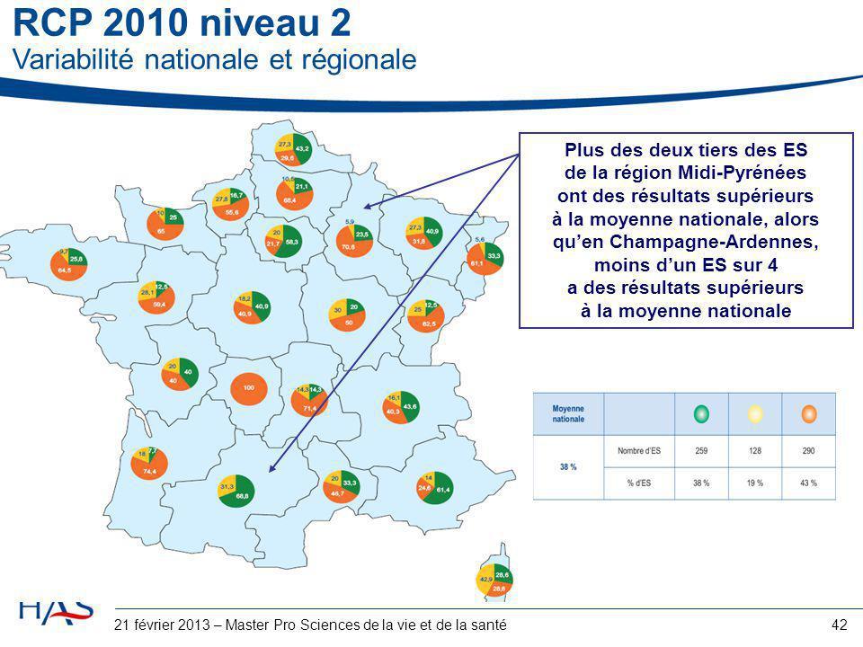21 février 2013 – Master Pro Sciences de la vie et de la santé42 Plus des deux tiers des ES de la région Midi-Pyrénées ont des résultats supérieurs à