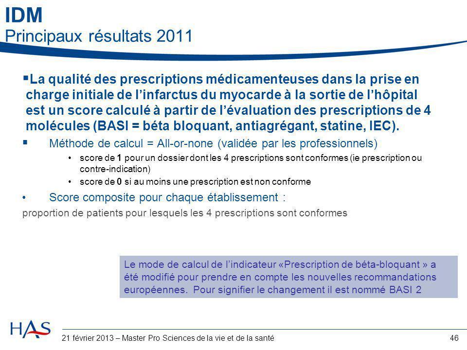 IDM Principaux résultats 2011  La qualité des prescriptions médicamenteuses dans la prise en charge initiale de l'infarctus du myocarde à la sortie d