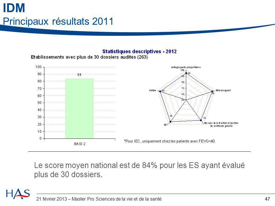47 IDM Principaux résultats 2011 Le score moyen national est de 84% pour les ES ayant évalué plus de 30 dossiers. 4721 février 2013 – Master Pro Scien