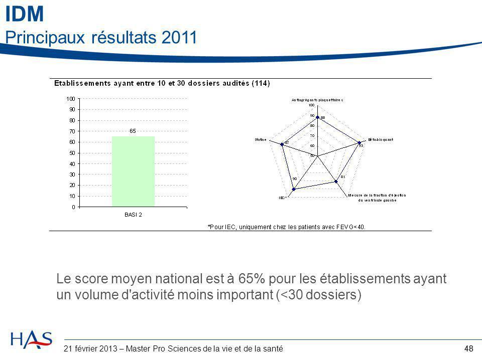 48 Le score moyen national est à 65% pour les établissements ayant un volume d'activité moins important (<30 dossiers) 4821 février 2013 – Master Pro