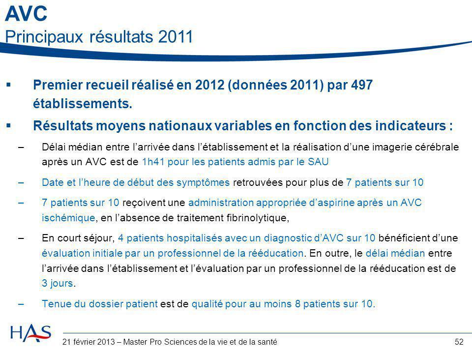  Premier recueil réalisé en 2012 (données 2011) par 497 établissements.  Résultats moyens nationaux variables en fonction des indicateurs : –Délai m