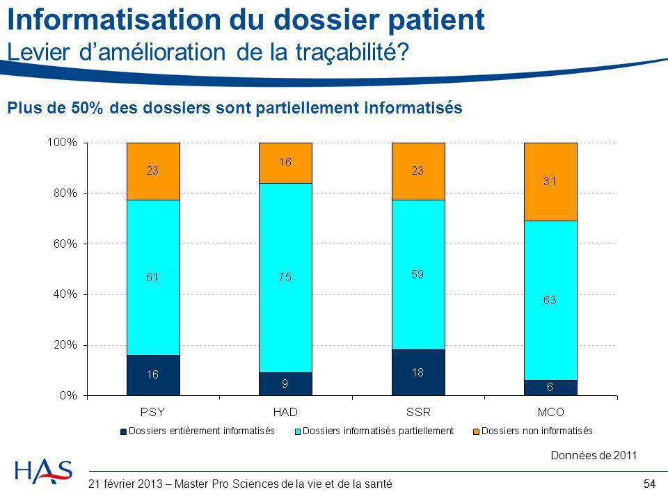 54 Données de 2011 54 Informatisation du dossier patient Levier d'amélioration de la traçabilité? Plus de 50% des dossiers sont partiellement informat