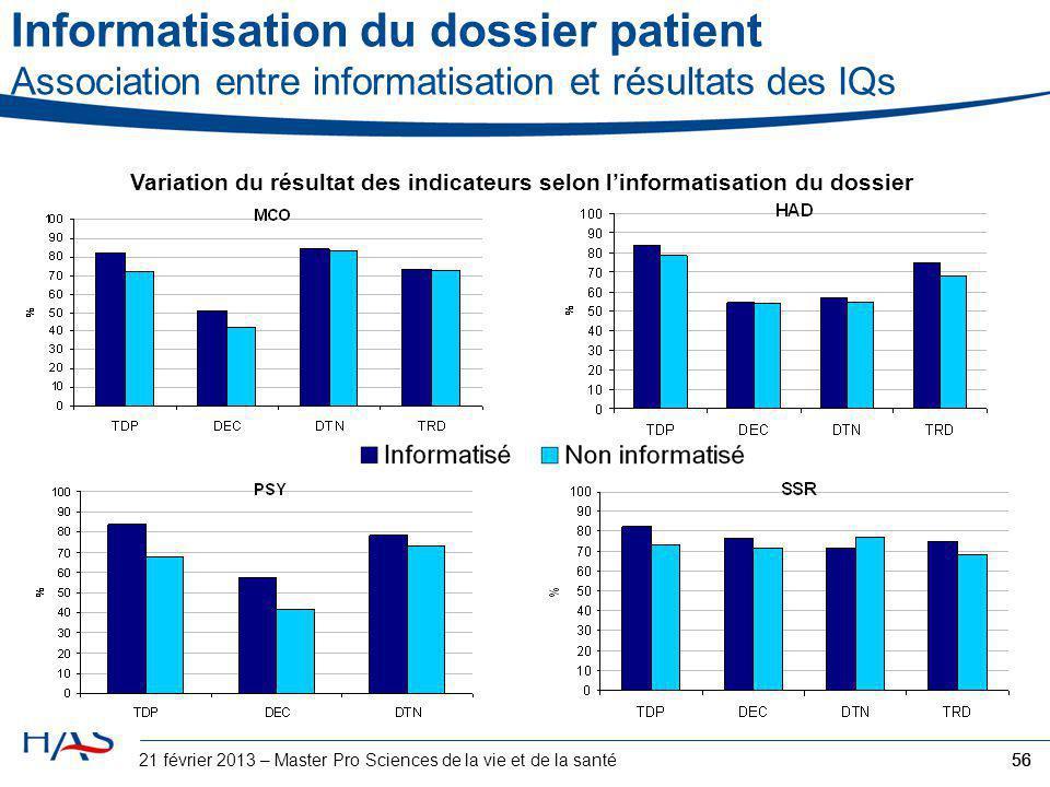 56 Variation du résultat des indicateurs selon l'informatisation du dossier 5621 février 2013 – Master Pro Sciences de la vie et de la santé Informati
