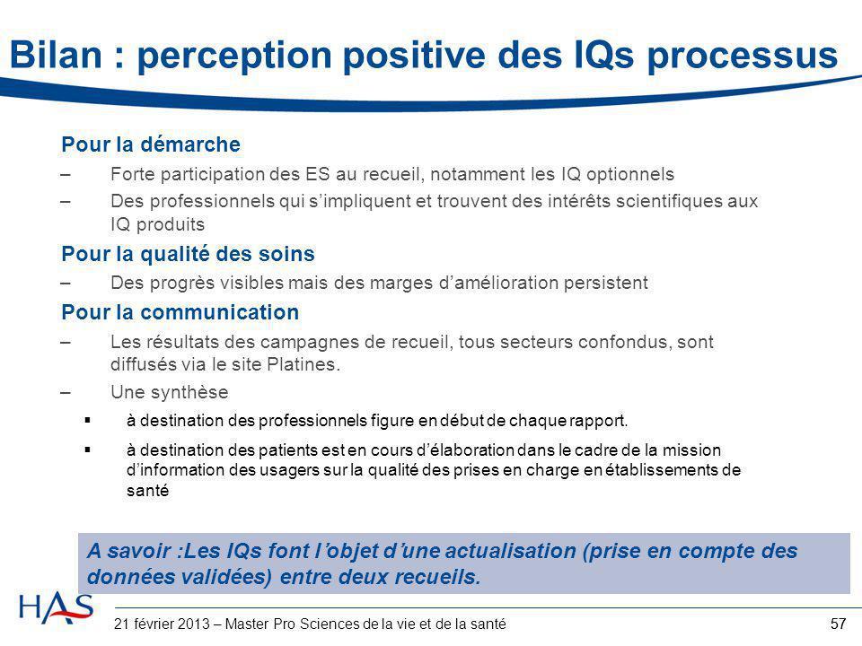 Bilan : perception positive des IQs processus Pour la démarche –Forte participation des ES au recueil, notamment les IQ optionnels –Des professionnels