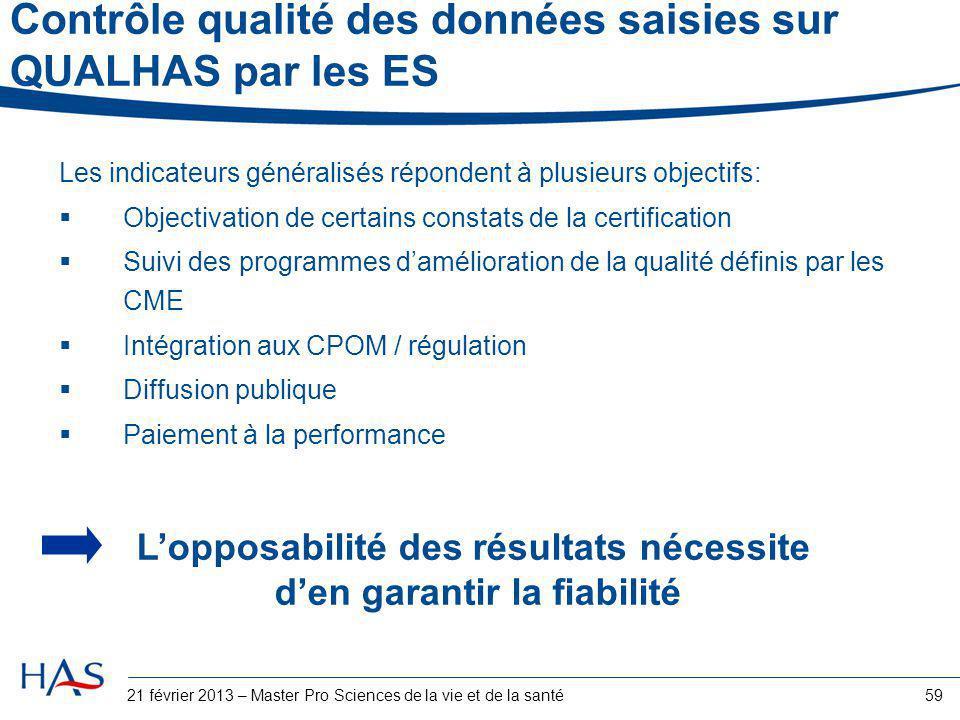 Contrôle qualité des données saisies sur QUALHAS par les ES Les indicateurs généralisés répondent à plusieurs objectifs:  Objectivation de certains c
