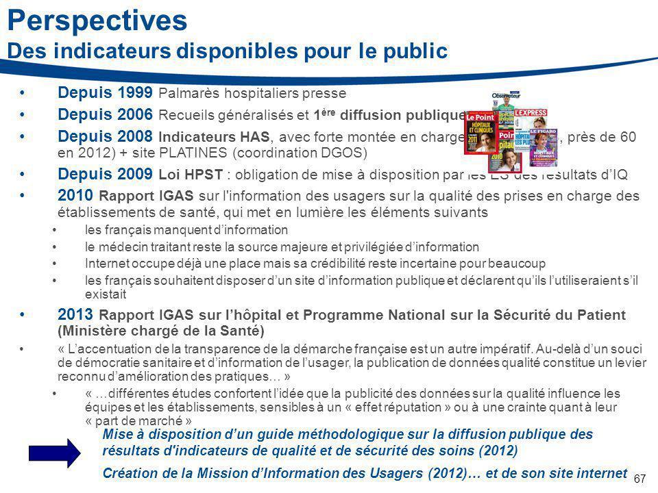 67 Perspectives Des indicateurs disponibles pour le public Depuis 1999 Palmarès hospitaliers presse Depuis 2006 Recueils généralisés et 1 ère diffusio