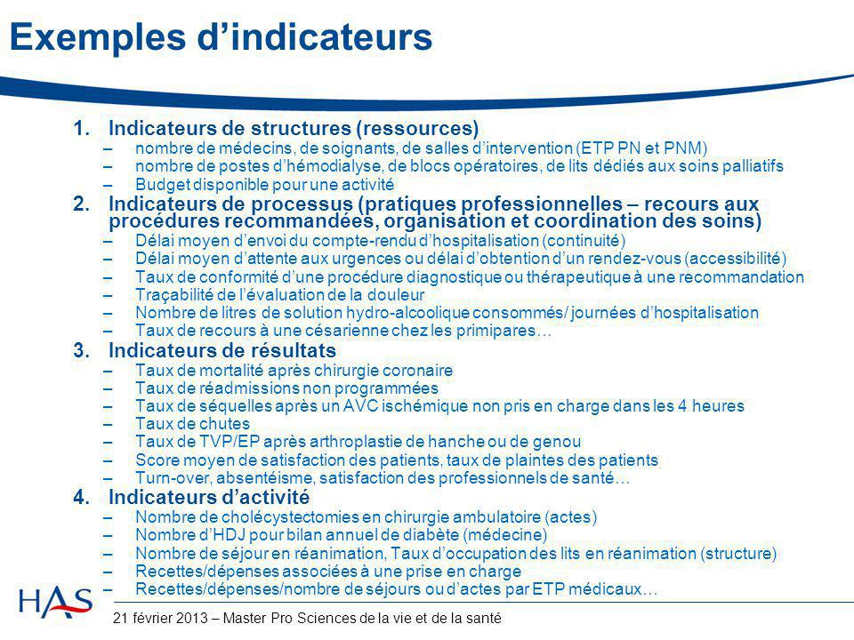 Exemples d'indicateurs 1.Indicateurs de structures (ressources) –nombre de médecins, de soignants, de salles d'intervention (ETP PN et PNM) –nombre de