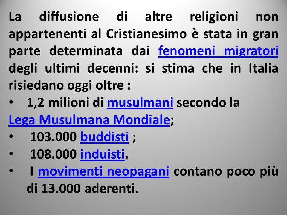 La diffusione di altre religioni non appartenenti al Cristianesimo è stata in gran parte determinata dai fenomeni migratori degli ultimi decenni: si stima che in Italia risiedano oggi oltre : 1,2 milioni di musulmani secondo lamusulmani Lega Musulmana MondialeLega Musulmana Mondiale; 103.000 buddisti ;buddisti 108.000 induisti.induisti I movimenti neopagani contano poco più di 13.000 aderenti.movimenti neopagani