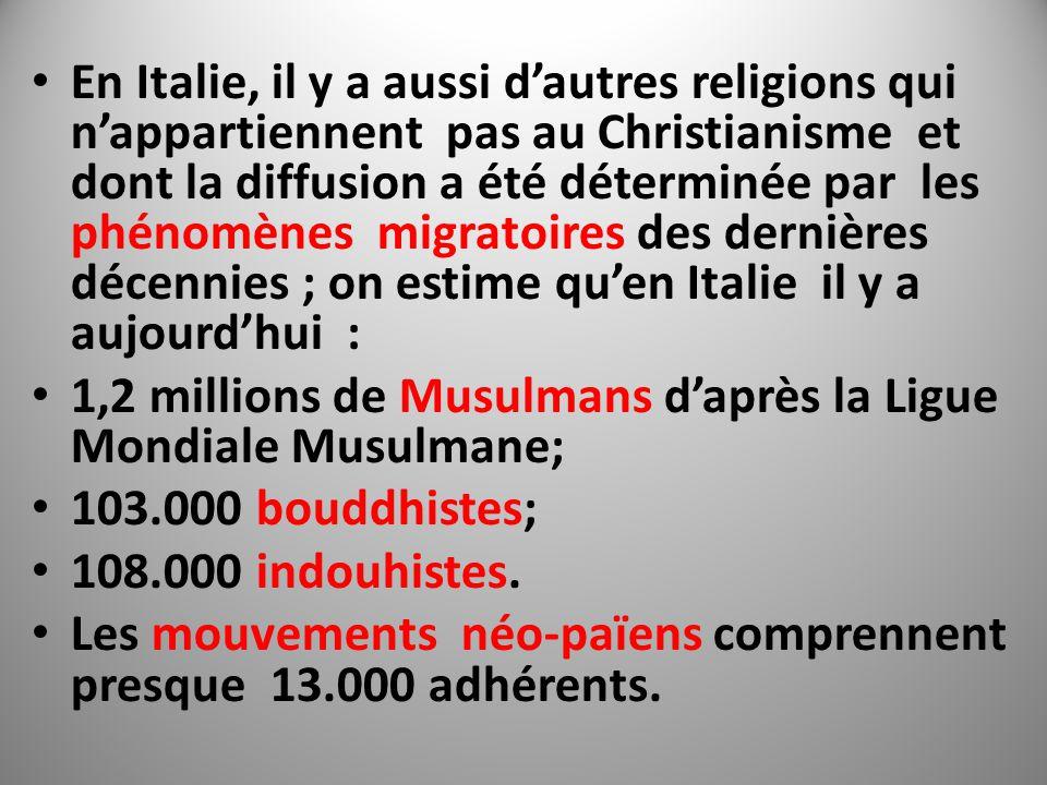 En Italie, il y a aussi d'autres religions qui n'appartiennent pas au Christianisme et dont la diffusion a été déterminée par les phénomènes migratoires des dernières décennies ; on estime qu'en Italie il y a aujourd'hui : 1,2 millions de Musulmans d'après la Ligue Mondiale Musulmane; 103.000 bouddhistes; 108.000 indouhistes.