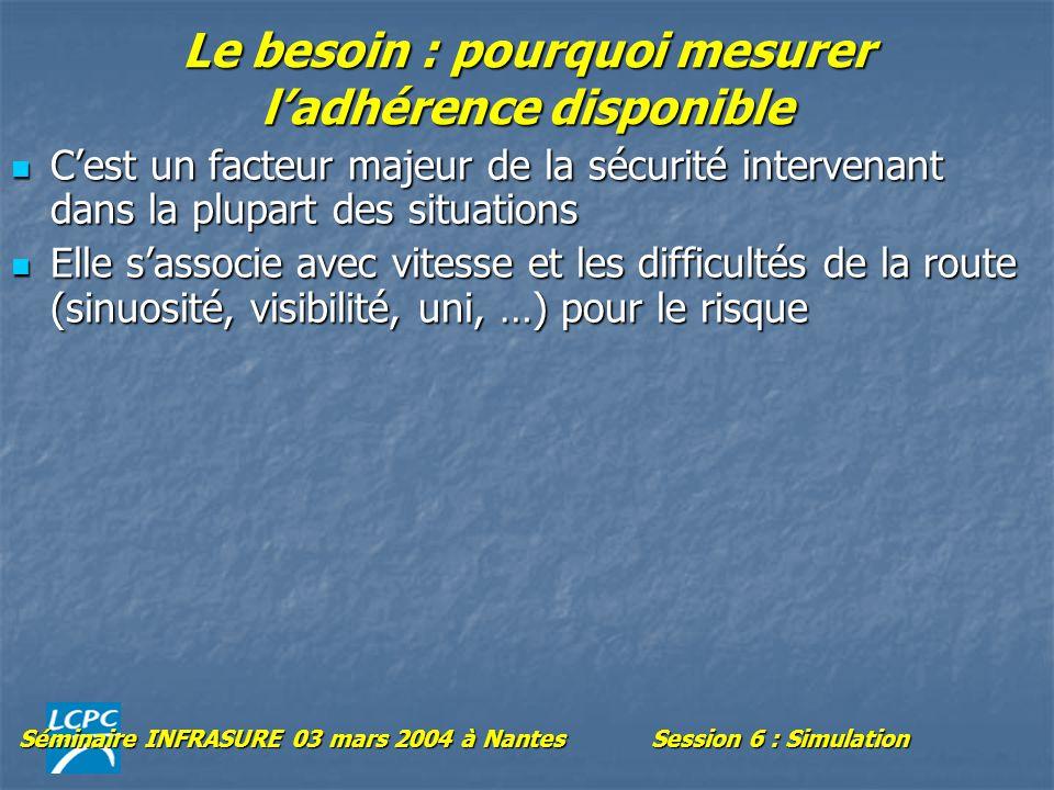 Séminaire INFRASURE 03 mars 2004 à NantesSession 6 : Simulation Le besoin : pourquoi mesurer l'adhérence disponible C'est un facteur majeur de la sécurité intervenant dans la plupart des situations C'est un facteur majeur de la sécurité intervenant dans la plupart des situations Elle s'associe avec vitesse et les difficultés de la route (sinuosité, visibilité, uni, …) pour le risque Elle s'associe avec vitesse et les difficultés de la route (sinuosité, visibilité, uni, …) pour le risque