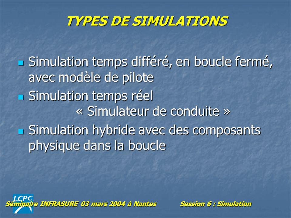 Séminaire INFRASURE 03 mars 2004 à NantesSession 6 : Simulation TYPES DE SIMULATIONS Simulation temps différé, en boucle fermé, avec modèle de pilote Simulation temps différé, en boucle fermé, avec modèle de pilote Simulation temps réel « Simulateur de conduite » Simulation temps réel « Simulateur de conduite » Simulation hybride avec des composants physique dans la boucle Simulation hybride avec des composants physique dans la boucle