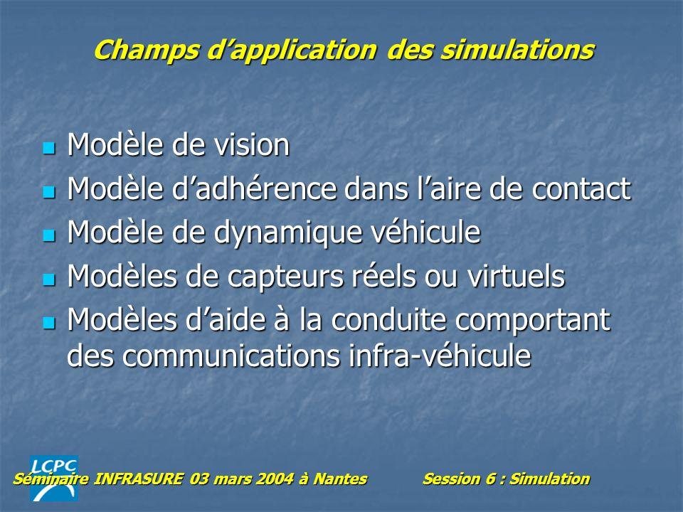 Séminaire INFRASURE 03 mars 2004 à NantesSession 6 : Simulation Champs d'application des simulations Modèle de vision Modèle de vision Modèle d'adhérence dans l'aire de contact Modèle d'adhérence dans l'aire de contact Modèle de dynamique véhicule Modèle de dynamique véhicule Modèles de capteurs réels ou virtuels Modèles de capteurs réels ou virtuels Modèles d'aide à la conduite comportant des communications infra-véhicule Modèles d'aide à la conduite comportant des communications infra-véhicule
