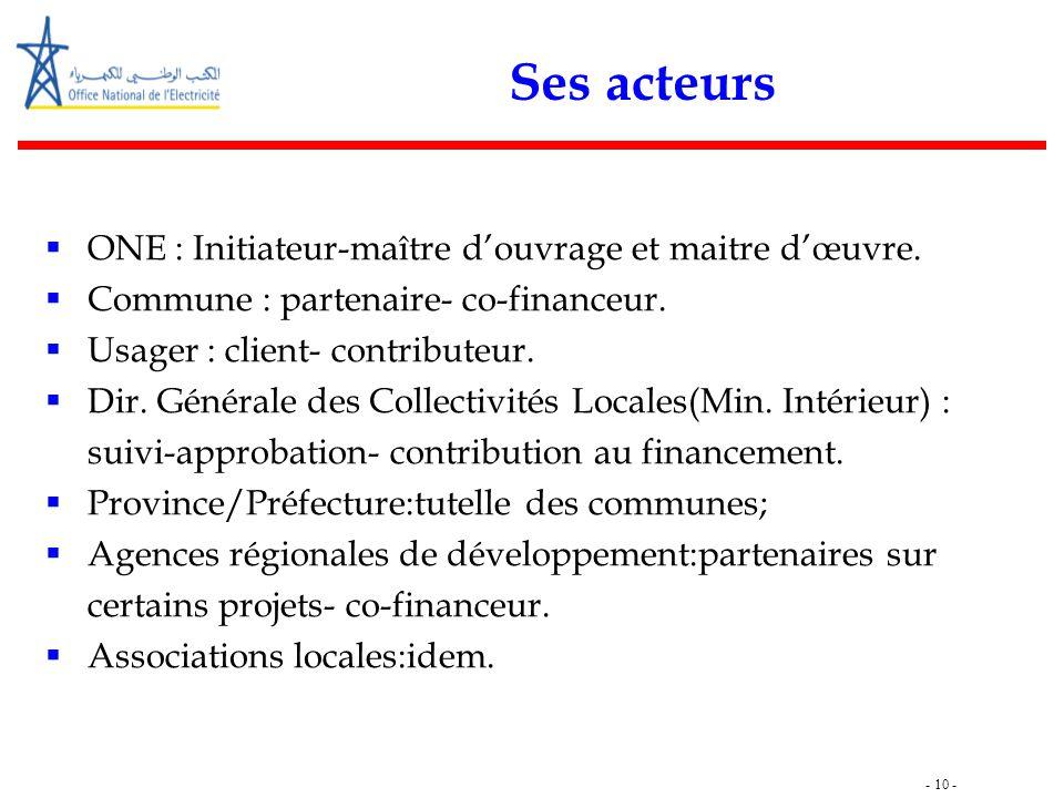 - 11 - Son montage financier  ONE – Communes – Bénéficiaires.