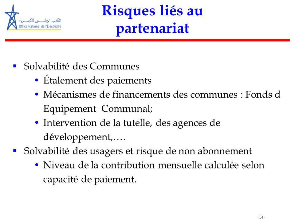 - 14 - Risques liés au partenariat  Solvabilité des Communes Étalement des paiements Mécanismes de financements des communes : Fonds d Equipement Com