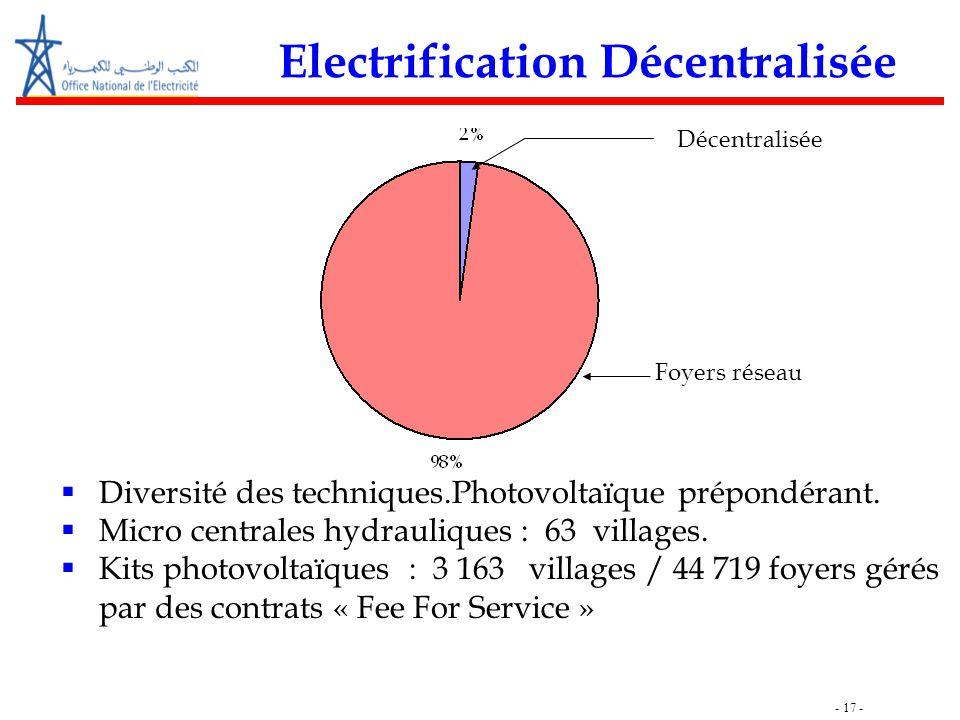 - 17 - Electrification Décentralisée  Diversité des techniques.Photovoltaïque prépondérant.  Micro centrales hydrauliques : 63 villages.  Kits phot