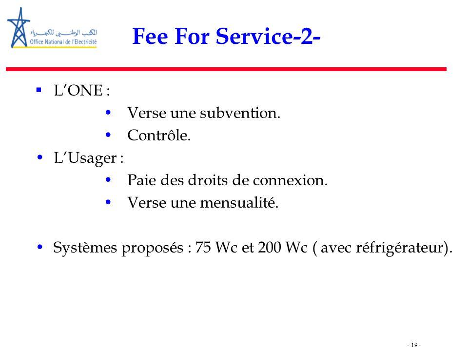 - 19 - Fee For Service-2-  L'ONE : Verse une subvention. Contrôle. L'Usager : Paie des droits de connexion. Verse une mensualité. Systèmes proposés :
